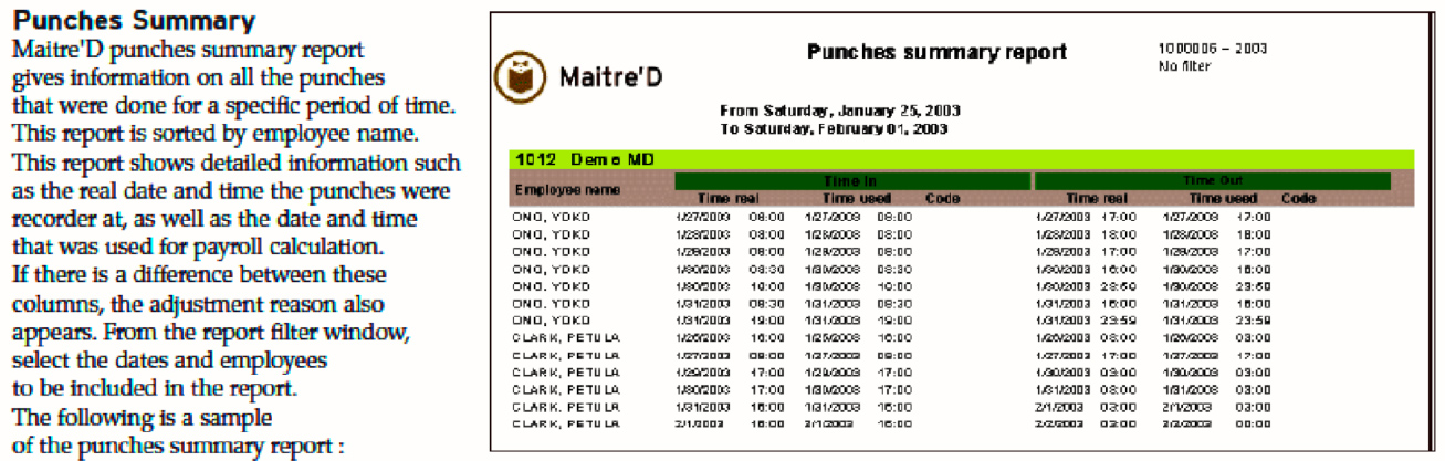Maitre-d-punches-summary-pos-2014